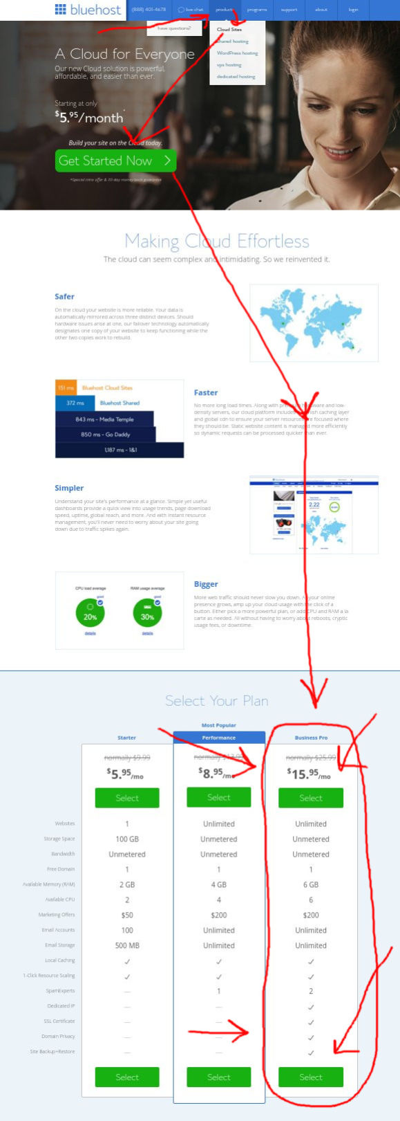 How to get awesome hosting from Bluehost
